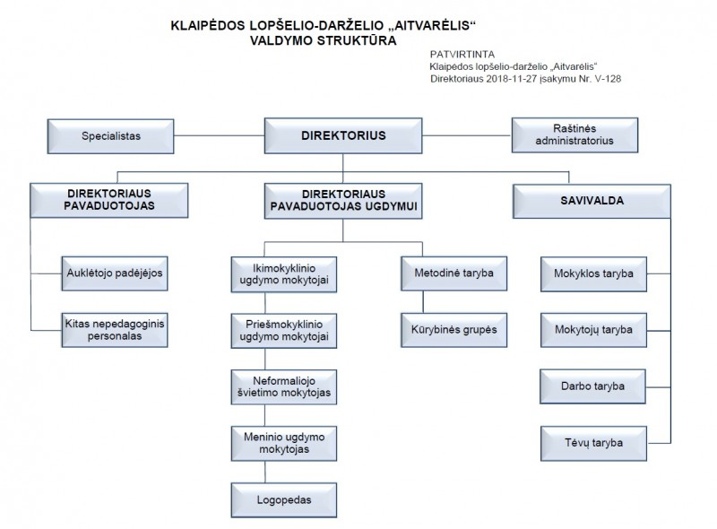 struktura_nauja