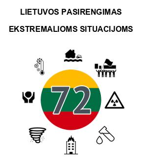 lietuvos-pasirengimas-ekstremalioms-situacijoms
